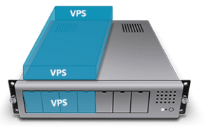 Unmanaged VPS explained