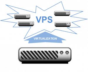 VPS multiple hosting solution